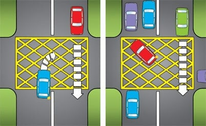 Yellow Box Junctions